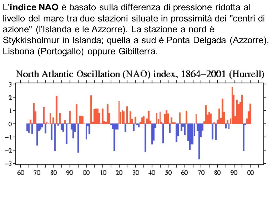 L indice NAO è basato sulla differenza di pressione ridotta al livello del mare tra due stazioni situate in prossimità dei centri di azione (l Islanda e le Azzorre).