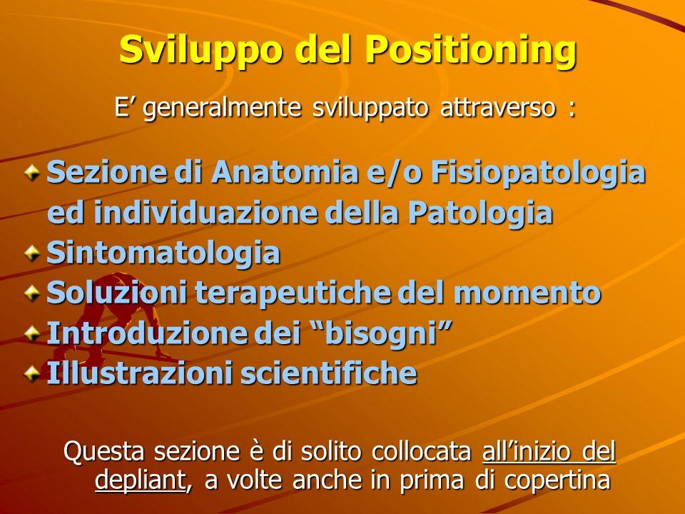 Sviluppo del Positioning Sviluppo del Positioning E generalmente sviluppato attraverso : E generalmente sviluppato attraverso : Sezione di Anatomia e/