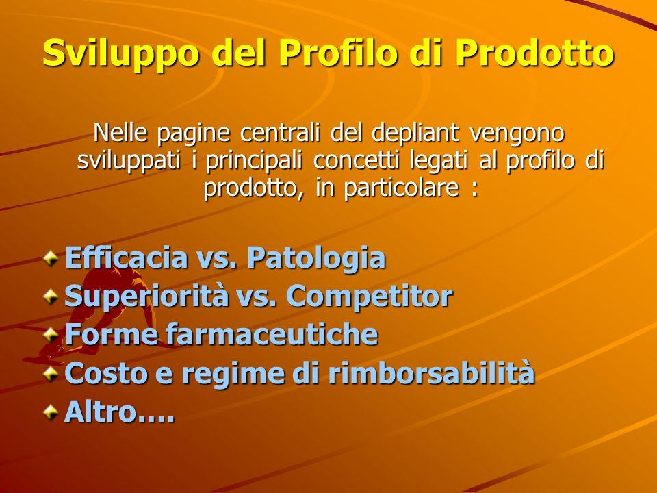 Sviluppo del Profilo di Prodotto Nelle pagine centrali del depliant vengono sviluppati i principali concetti legati al profilo di prodotto, in partico