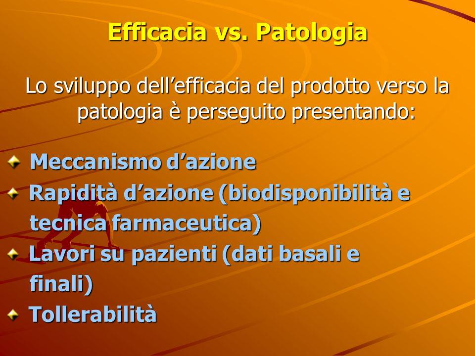 Efficacia vs. Patologia Lo sviluppo dellefficacia del prodotto verso la patologia è perseguito presentando: Meccanismo dazione Meccanismo dazione Rapi