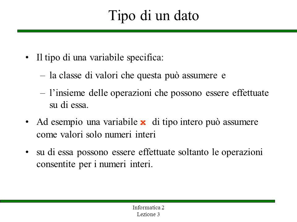 Informatica 2 Lezione 3 Tipo di un dato Il tipo di una variabile specifica: –la classe di valori che questa può assumere e –linsieme delle operazioni