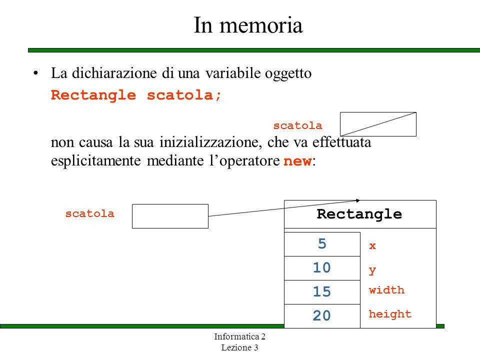 Informatica 2 Lezione 3 In memoria La dichiarazione di una variabile oggetto Rectangle scatola; non causa la sua inizializzazione, che va effettuata e