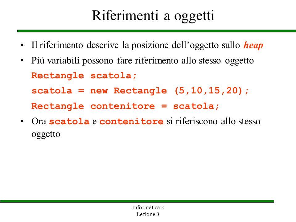 Informatica 2 Lezione 3 Riferimenti a oggetti Il riferimento descrive la posizione delloggetto sullo heap Più variabili possono fare riferimento allo