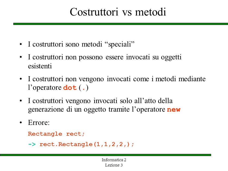 Informatica 2 Lezione 3 Costruttori vs metodi I costruttori sono metodi speciali I costruttori non possono essere invocati su oggetti esistenti I cost