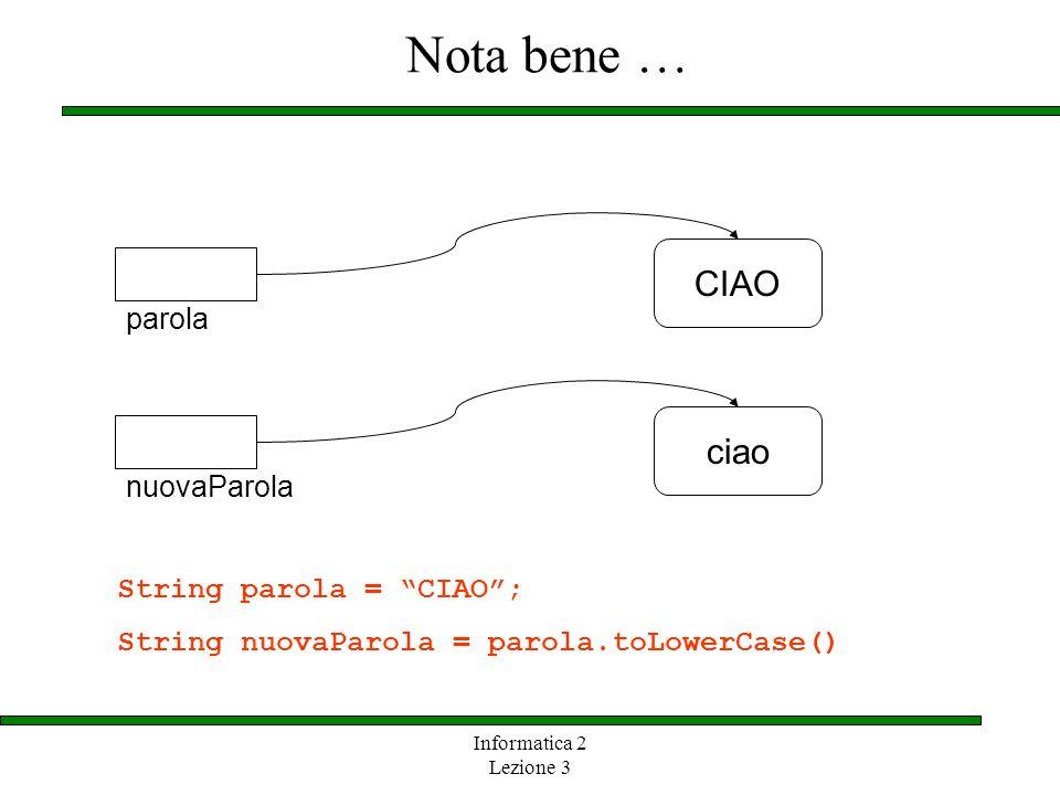 Informatica 2 Lezione 3 Nota bene … CIAO parola String parola = CIAO; String nuovaParola = parola.toLowerCase() ciao nuovaParola