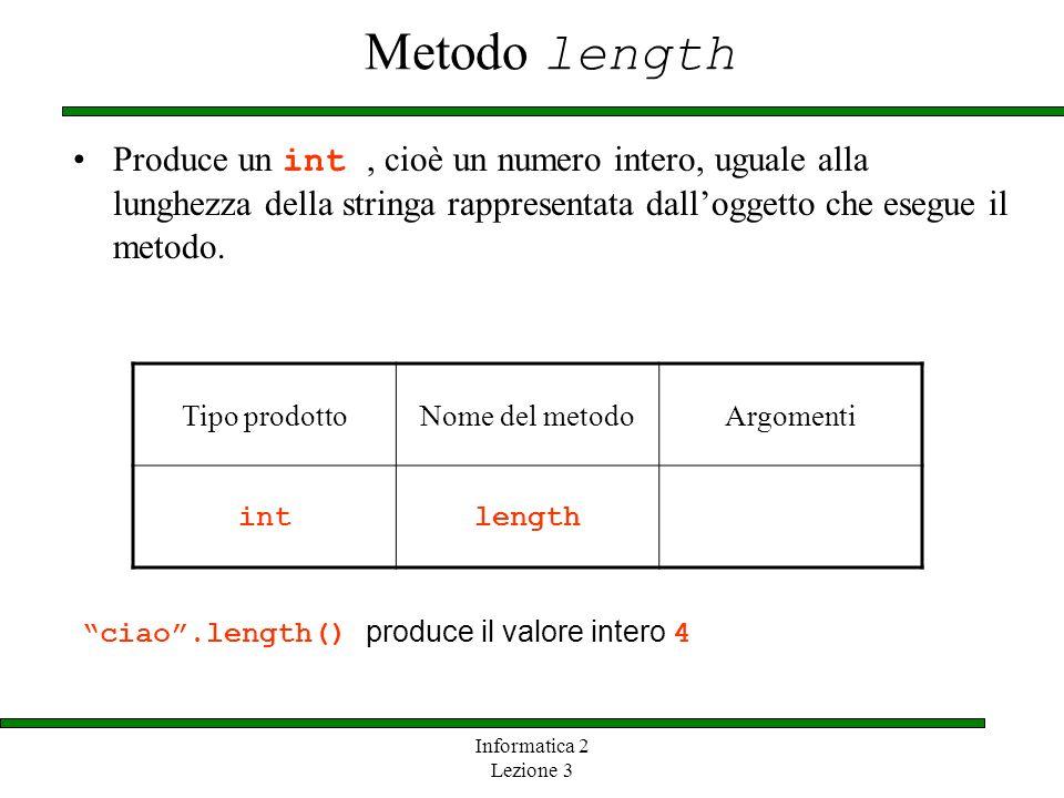 Informatica 2 Lezione 3 Metodo length Produce un int, cioè un numero intero, uguale alla lunghezza della stringa rappresentata dalloggetto che esegue
