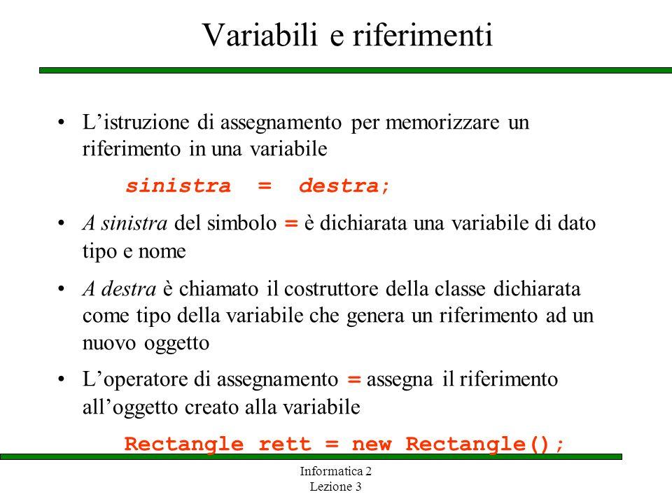Informatica 2 Lezione 3 Variabili e riferimenti Listruzione di assegnamento per memorizzare un riferimento in una variabile sinistra = destra; A sinis