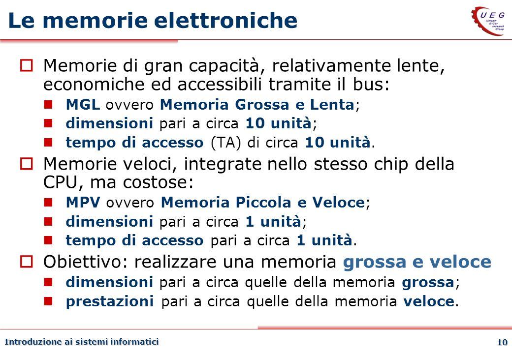 Introduzione ai sistemi informatici 10 Le memorie elettroniche Memorie di gran capacità, relativamente lente, economiche ed accessibili tramite il bus