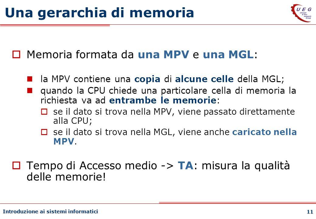 Introduzione ai sistemi informatici 11 Una gerarchia di memoria Memoria formata da una MPV e una MGL: la MPV contiene una copia di alcune celle della