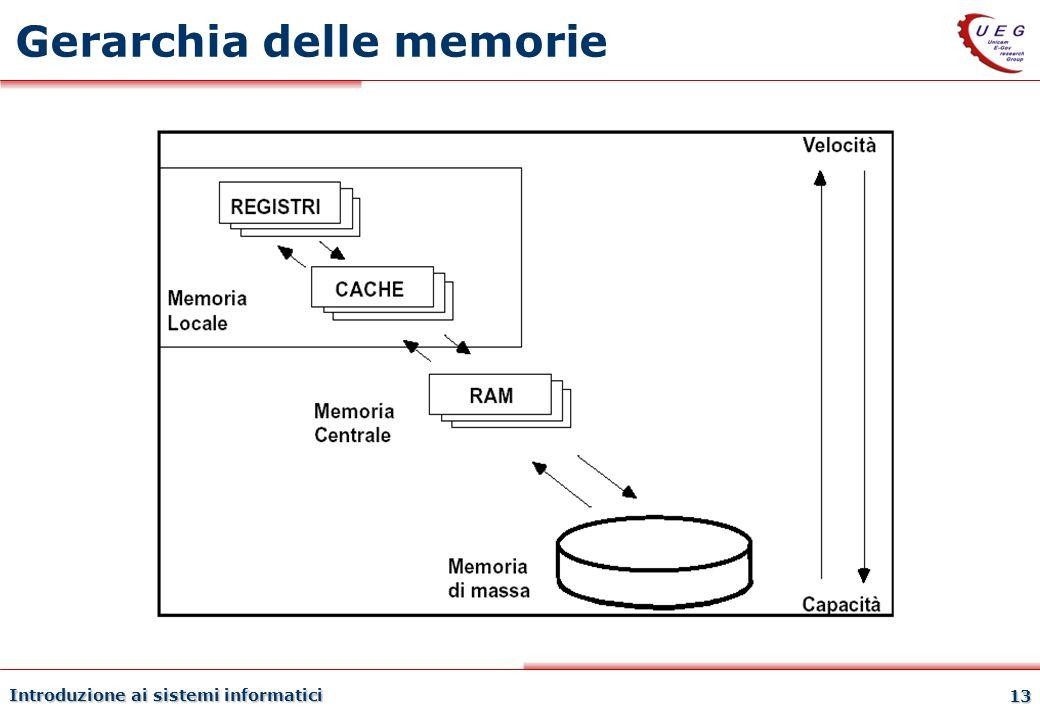 Introduzione ai sistemi informatici 13 Gerarchia delle memorie