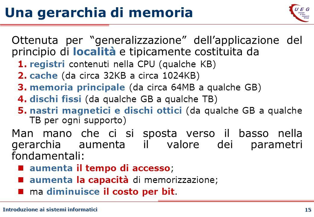 Introduzione ai sistemi informatici 15 Una gerarchia di memoria Ottenuta per generalizzazione dellapplicazione del principio di località e tipicamente
