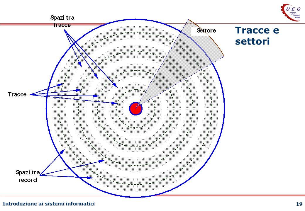 Introduzione ai sistemi informatici 19 Tracce e settori