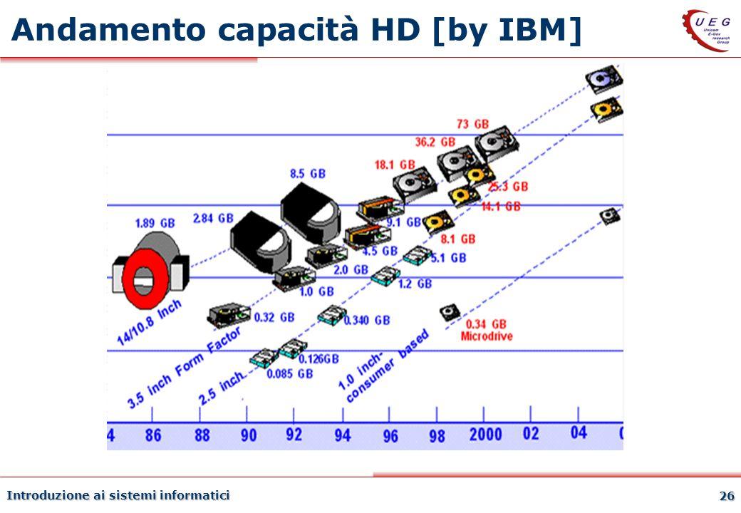 Introduzione ai sistemi informatici 26 Andamento capacità HD [by IBM]