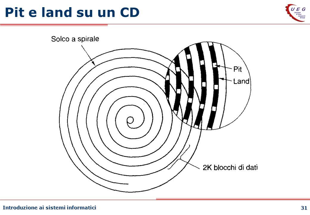 Introduzione ai sistemi informatici 31 Pit e land su un CD