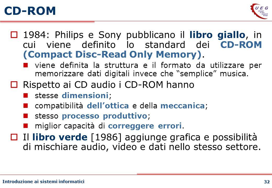 Introduzione ai sistemi informatici 32 CD-ROM 1984: Philips e Sony pubblicano il libro giallo, in cui viene definito lo standard dei CD-ROM (Compact D