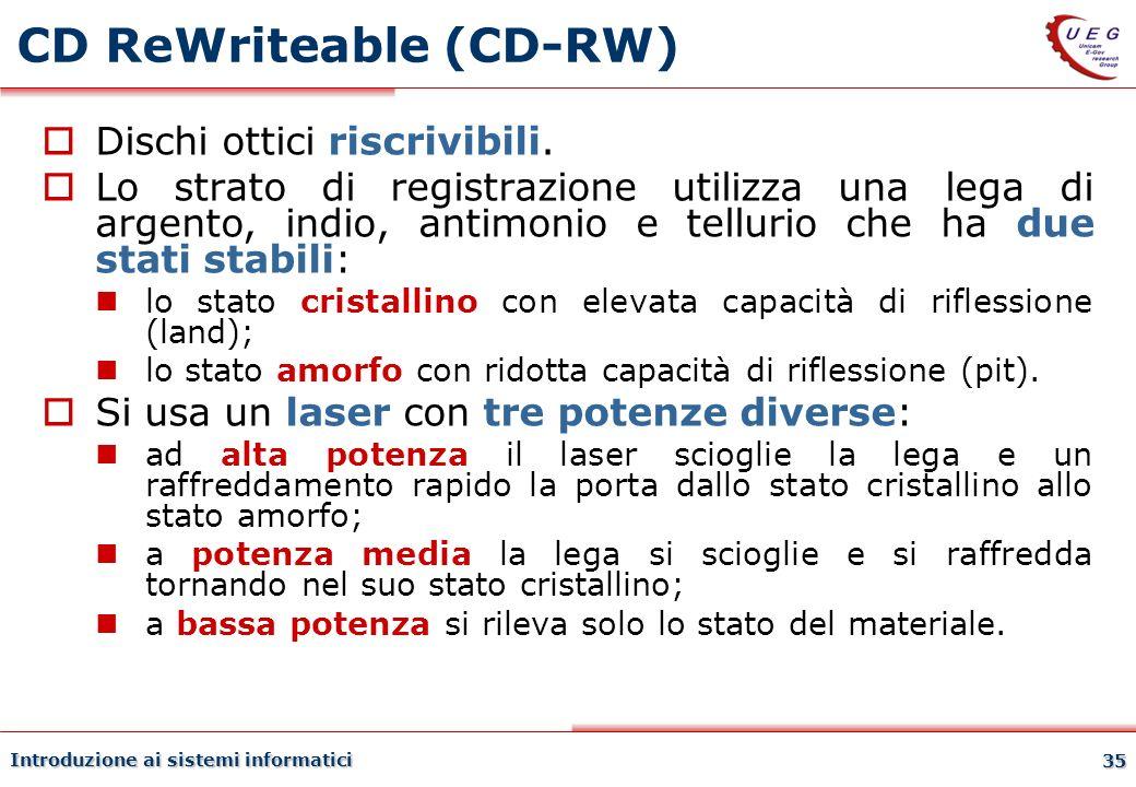 Introduzione ai sistemi informatici 35 CD ReWriteable (CD-RW) Dischi ottici riscrivibili. Lo strato di registrazione utilizza una lega di argento, ind