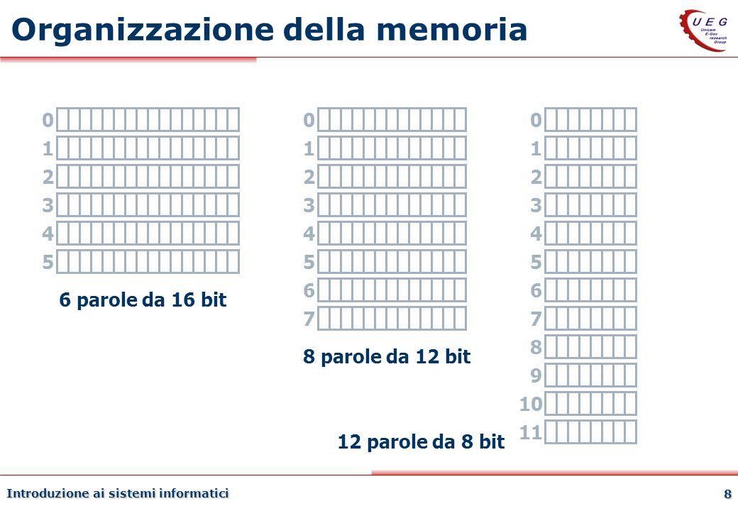 Introduzione ai sistemi informatici 8 Organizzazione della memoria 0 1 2 3 4 5 6 parole da 16 bit 0 1 2 3 4 5 6 7 8 parole da 12 bit 0 1 2 3 4 5 6 7 8