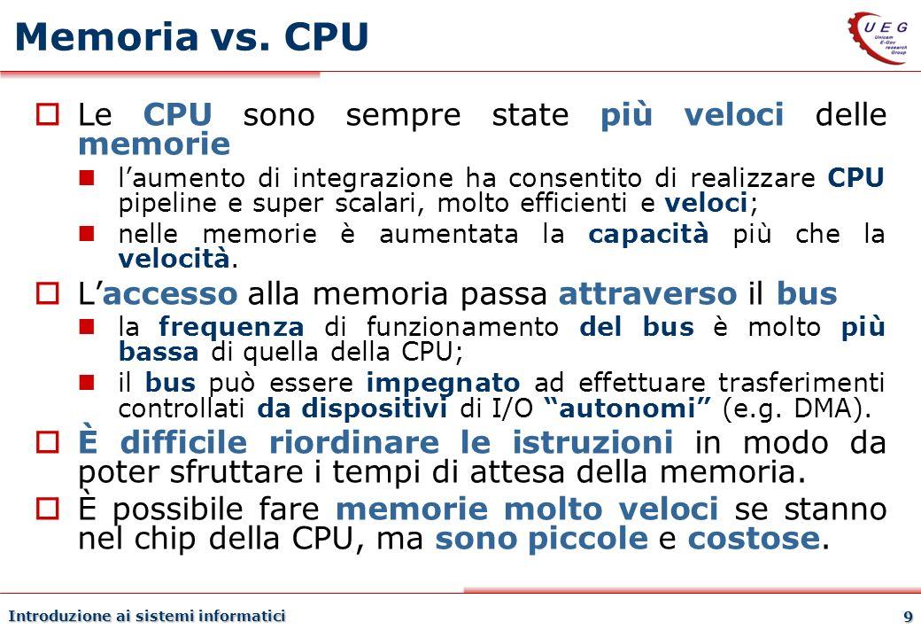 Introduzione ai sistemi informatici 9 Memoria vs. CPU Le CPU sono sempre state più veloci delle memorie laumento di integrazione ha consentito di real