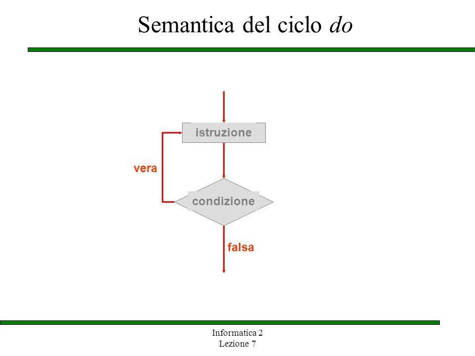 Informatica 2 Lezione 7 Semantica del ciclo do vera condizione istruzione falsa