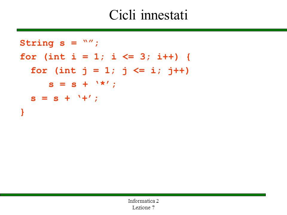 Informatica 2 Lezione 7 Cicli innestati String s = ; for (int i = 1; i <= 3; i++) { for (int j = 1; j <= i; j++) s = s + *; s = s + +; }