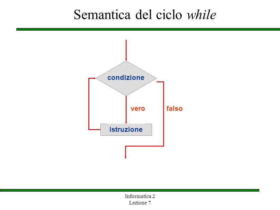 Informatica 2 Lezione 7 Semantica del ciclo while istruzione vero condizione falso