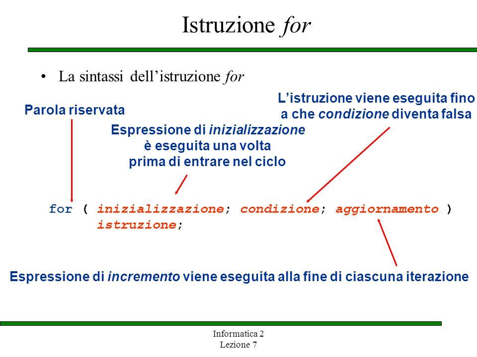 Informatica 2 Lezione 7 Istruzione for La sintassi dellistruzione for for ( inizializzazione; condizione; aggiornamento ) istruzione; Parola riservata