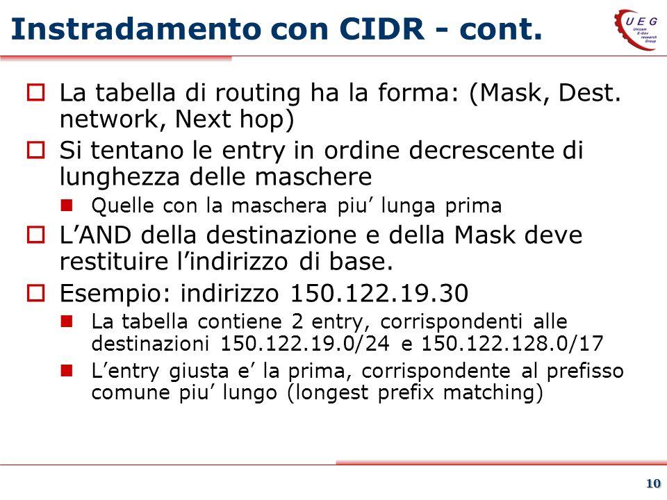 10 Instradamento con CIDR - cont. La tabella di routing ha la forma: (Mask, Dest. network, Next hop) Si tentano le entry in ordine decrescente di lung