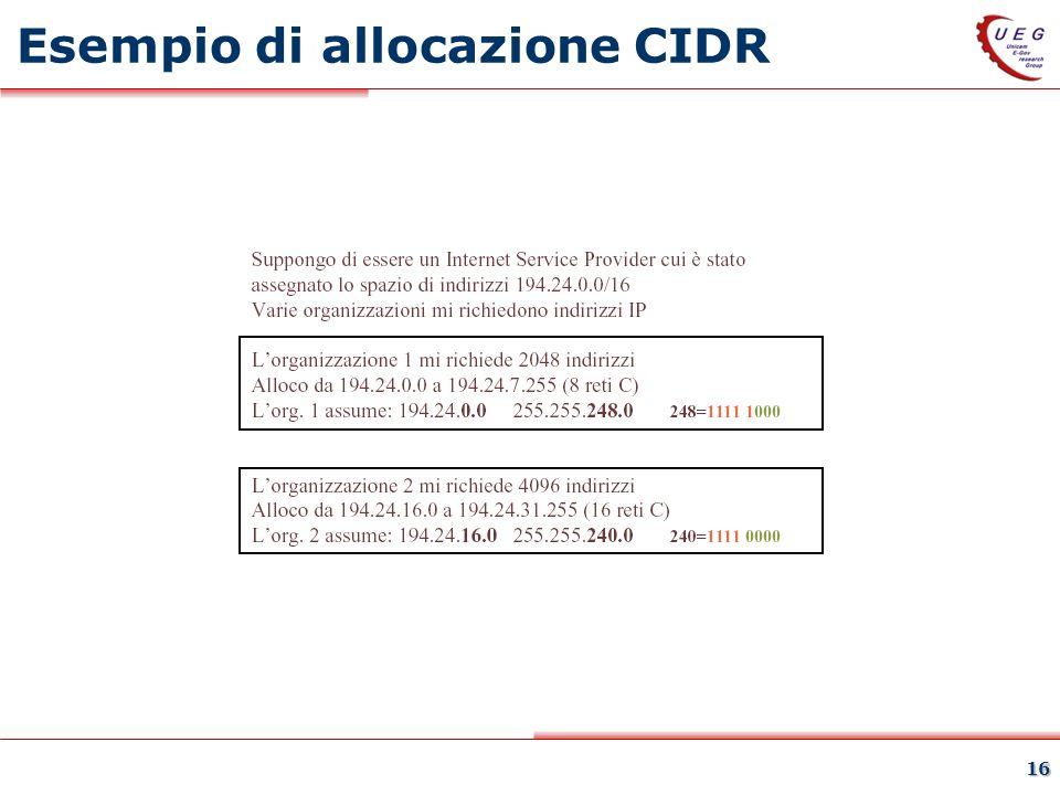 16 Esempio di allocazione CIDR