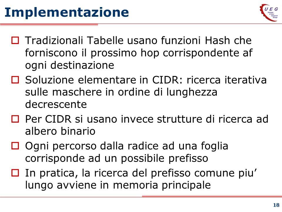 18 Implementazione Tradizionali Tabelle usano funzioni Hash che forniscono il prossimo hop corrispondente af ogni destinazione Soluzione elementare in