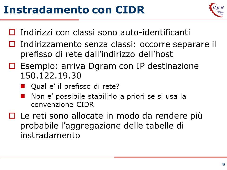 9 Instradamento con CIDR Indirizzi con classi sono auto-identificanti Indirizzamento senza classi: occorre separare il prefisso di rete dallindirizzo dellhost Esempio: arriva Dgram con IP destinazione 150.122.19.30 Qual e il prefisso di rete.