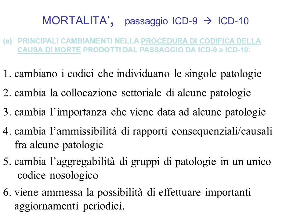 MORTALITA, passaggio ICD-9 ICD-10 (a) PRINCIPALI CAMBIAMENTI NELLA PROCEDURA DI CODIFICA DELLA CAUSA DI MORTE PRODOTTI DAL PASSAGGIO DA ICD-9 a ICD-10