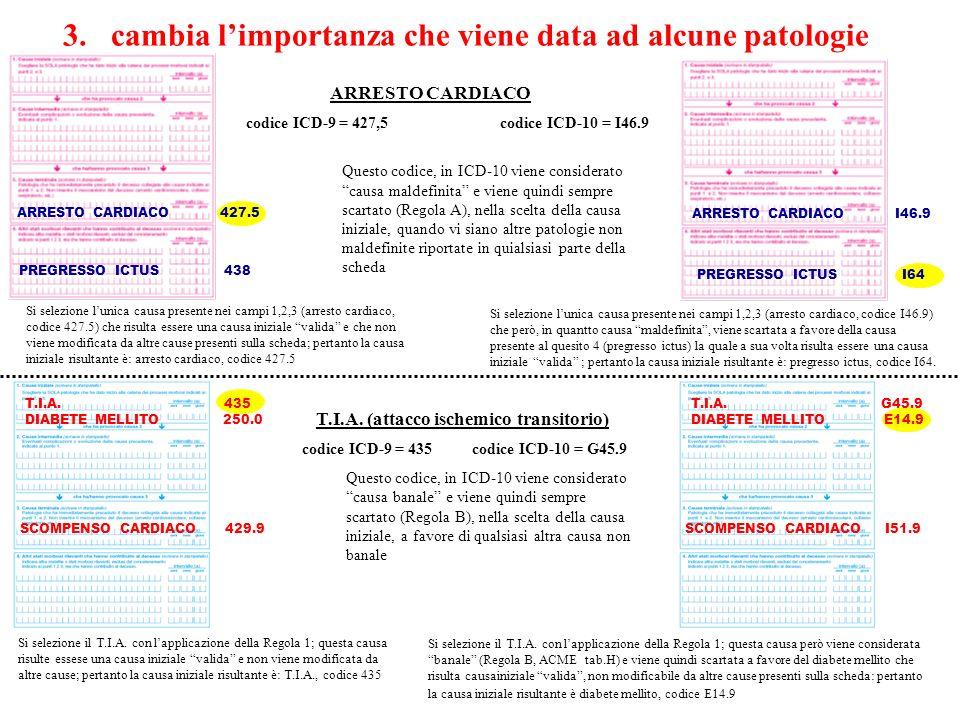 ARRESTO CARDIACO 427.5 Si selezione il T.I.A. con lapplicazione della Regola 1; questa causa però viene considerata banale (Regola B, ACME tab.H) e vi
