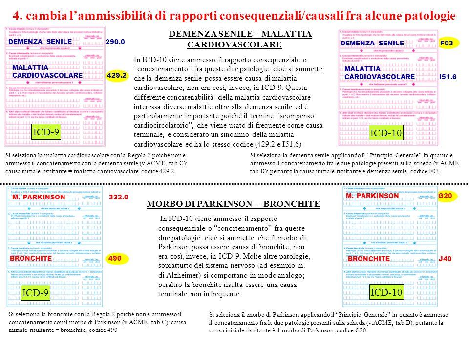 DEMENZA SENILE 290.0 Si seleziona il morbo di Parkinson applicando il Principio Generale in quanto è ammesso il concatenamento fra le due patologie pr