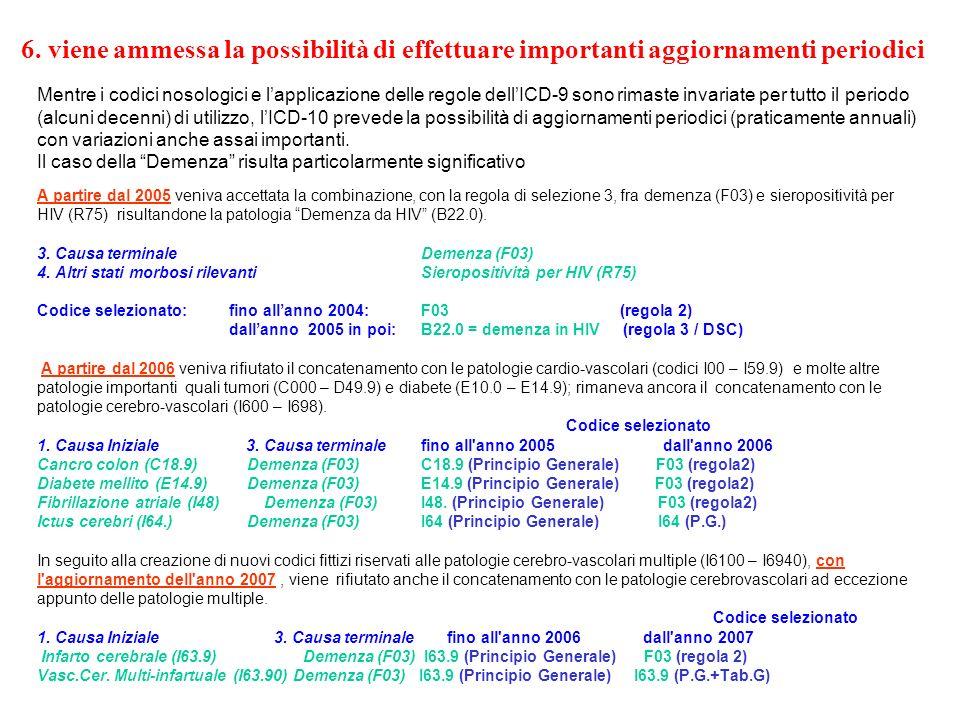Mentre i codici nosologici e lapplicazione delle regole dellICD-9 sono rimaste invariate per tutto il periodo (alcuni decenni) di utilizzo, lICD-10 pr