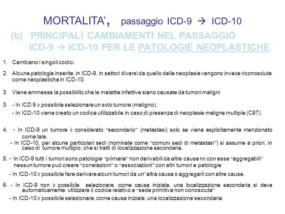 (b) PRINCIPALI CAMBIAMENTI NEL PASSAGGIO ICD-9 ICD-10 PER LE PATOLOGIE NEOPLASTICHE 1. Cambiano i singoli codici. 2. Alcune patologie inserite, in ICD