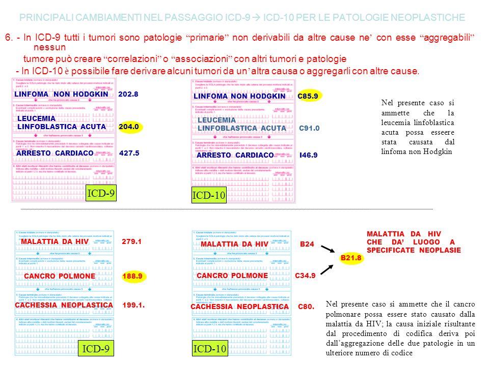 PRINCIPALI CAMBIAMENTI NEL PASSAGGIO ICD-9 ICD-10 PER LE PATOLOGIE NEOPLASTICHE 6. - In ICD-9 tutti i tumori sono patologie primarie non derivabili da