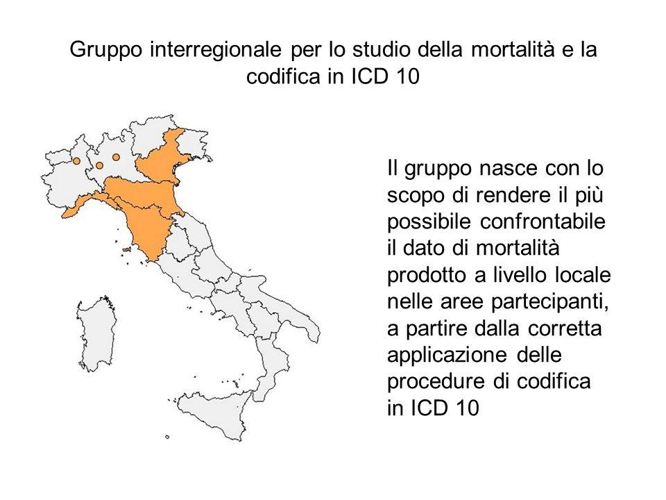 Gruppo interregionale per lo studio della mortalità e la codifica in ICD 10 Il gruppo nasce con lo scopo di rendere il più possibile confrontabile il