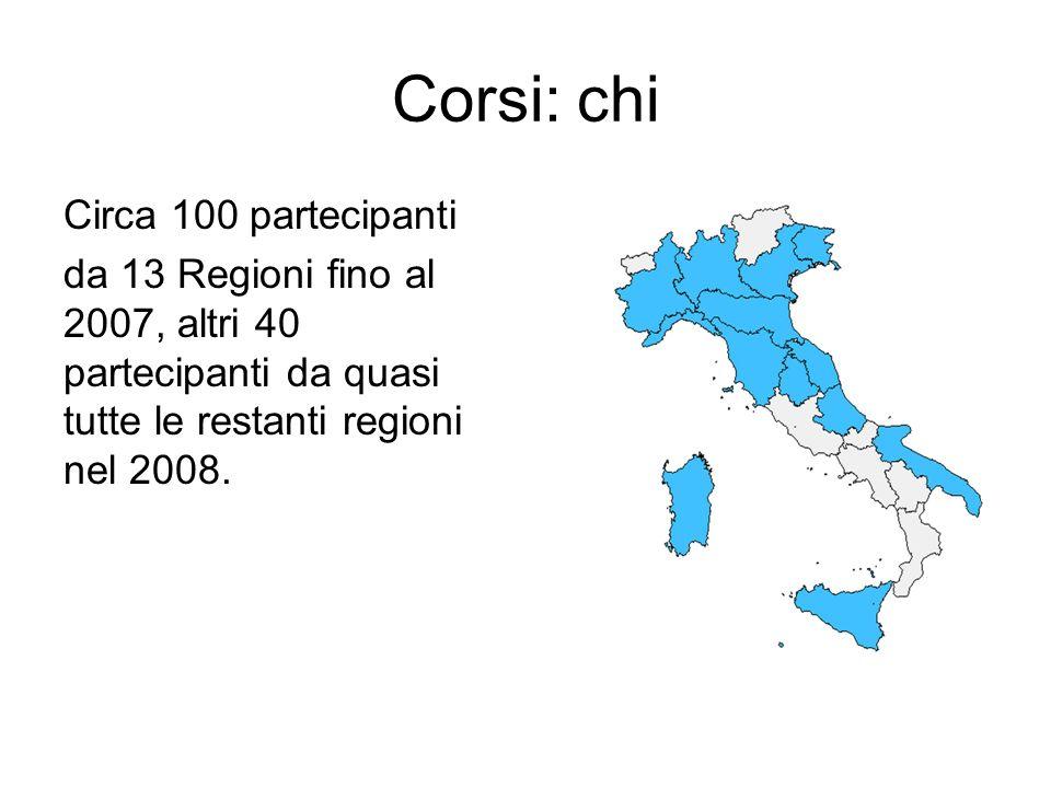 Corsi: chi Circa 100 partecipanti da 13 Regioni fino al 2007, altri 40 partecipanti da quasi tutte le restanti regioni nel 2008.
