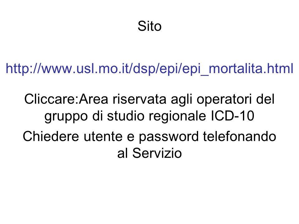 http://www.usl.mo.it/dsp/epi/epi_mortalita.html Cliccare:Area riservata agli operatori del gruppo di studio regionale ICD-10 Chiedere utente e passwor
