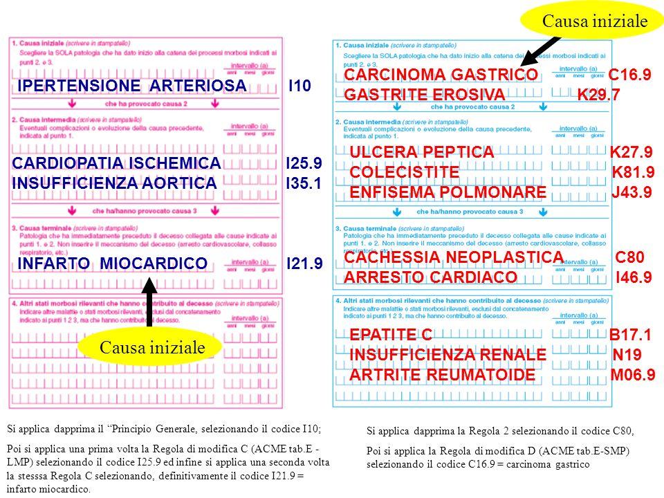 IPERTENSIONE ARTERIOSA I10 INFARTO MIOCARDICO I21.9 CARDIOPATIA ISCHEMICA I25.9 INSUFFICIENZA AORTICA I35.1 CARCINOMA GASTRICO C16.9 GASTRITE EROSIVA