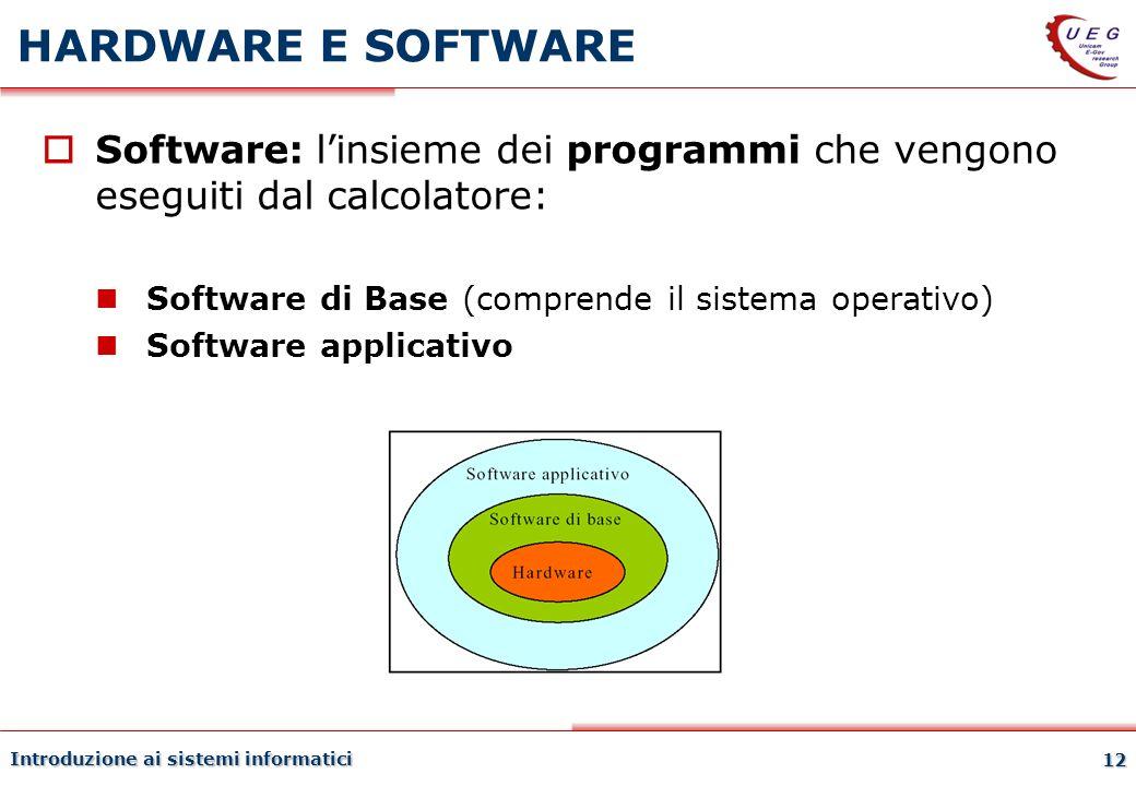 Introduzione ai sistemi informatici 12 HARDWARE E SOFTWARE Software: linsieme dei programmi che vengono eseguiti dal calcolatore: Software di Base (co