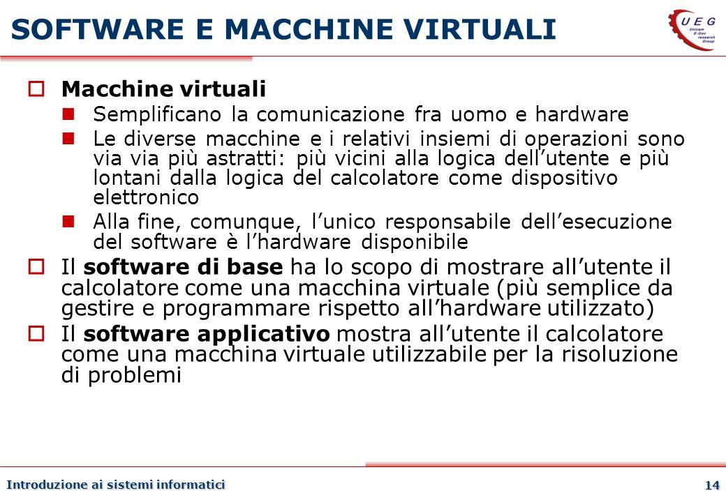 Introduzione ai sistemi informatici 14 SOFTWARE E MACCHINE VIRTUALI Macchine virtuali Semplificano la comunicazione fra uomo e hardware Le diverse mac