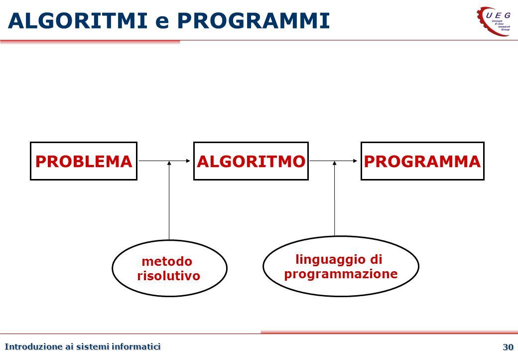 Introduzione ai sistemi informatici 30 ALGORITMI e PROGRAMMI PROBLEMAALGORITMOPROGRAMMA metodo risolutivo linguaggio di programmazione