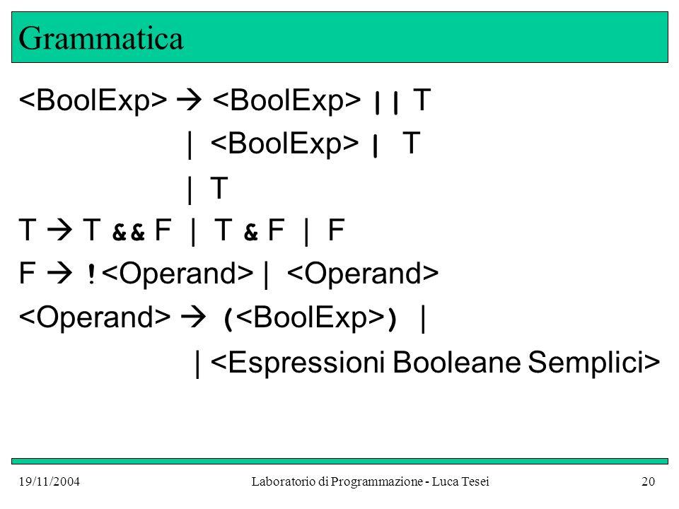 19/11/2004Laboratorio di Programmazione - Luca Tesei20 Grammatica || T | T T T && F | T & F | F F ! | ( ) | |