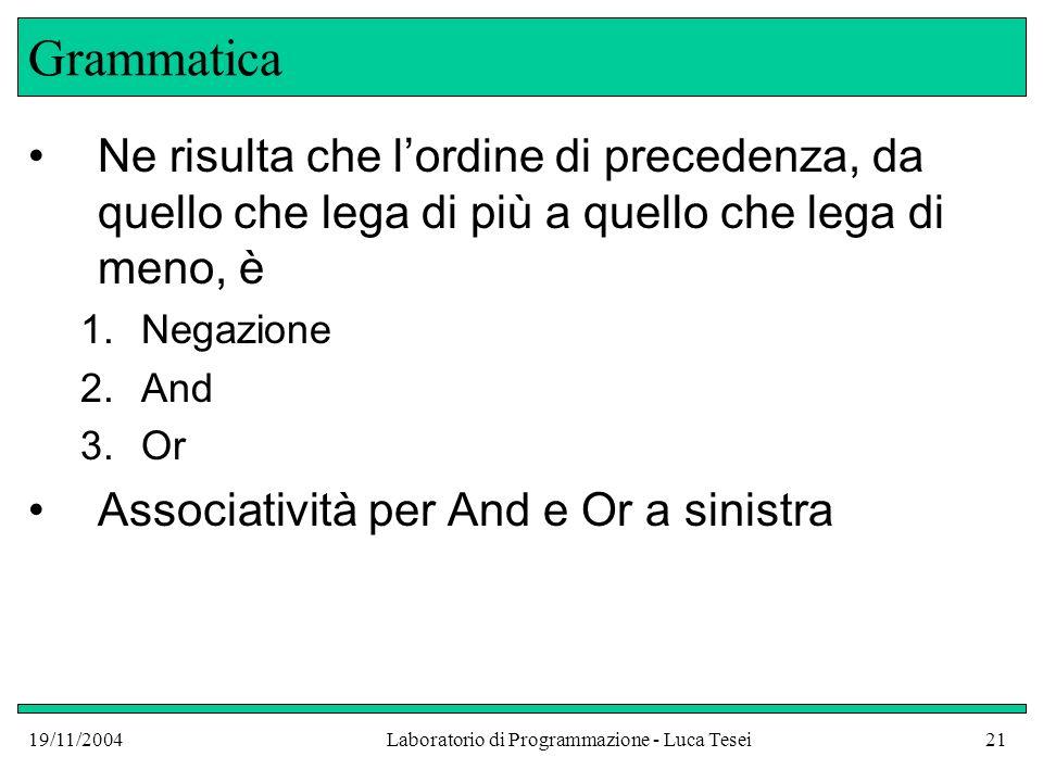 19/11/2004Laboratorio di Programmazione - Luca Tesei21 Grammatica Ne risulta che lordine di precedenza, da quello che lega di più a quello che lega di