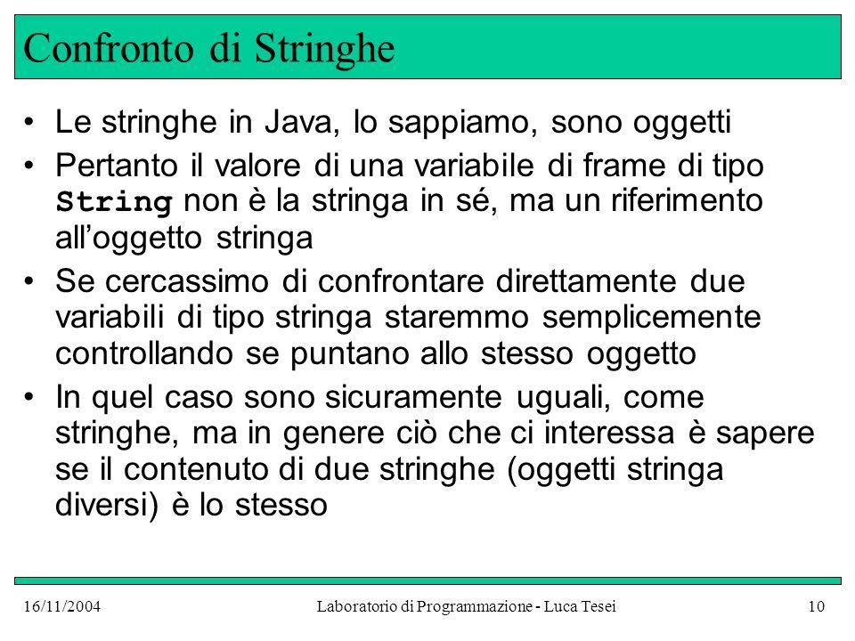 16/11/2004Laboratorio di Programmazione - Luca Tesei10 Confronto di Stringhe Le stringhe in Java, lo sappiamo, sono oggetti Pertanto il valore di una variabile di frame di tipo String non è la stringa in sé, ma un riferimento alloggetto stringa Se cercassimo di confrontare direttamente due variabili di tipo stringa staremmo semplicemente controllando se puntano allo stesso oggetto In quel caso sono sicuramente uguali, come stringhe, ma in genere ciò che ci interessa è sapere se il contenuto di due stringhe (oggetti stringa diversi) è lo stesso