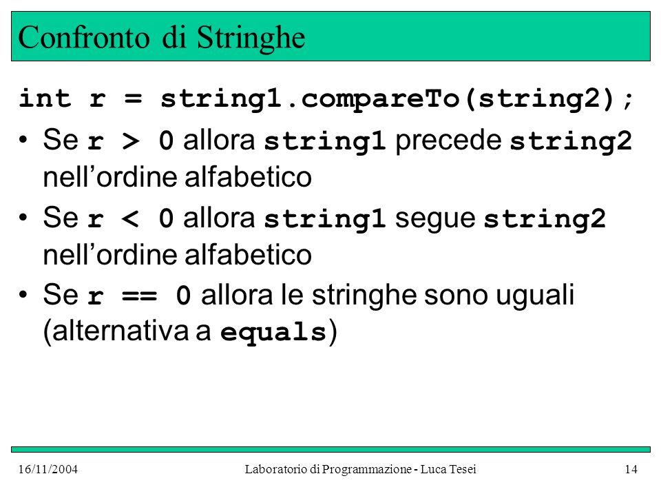 16/11/2004Laboratorio di Programmazione - Luca Tesei14 Confronto di Stringhe int r = string1.compareTo(string2); Se r > 0 allora string1 precede string2 nellordine alfabetico Se r < 0 allora string1 segue string2 nellordine alfabetico Se r == 0 allora le stringhe sono uguali (alternativa a equals )