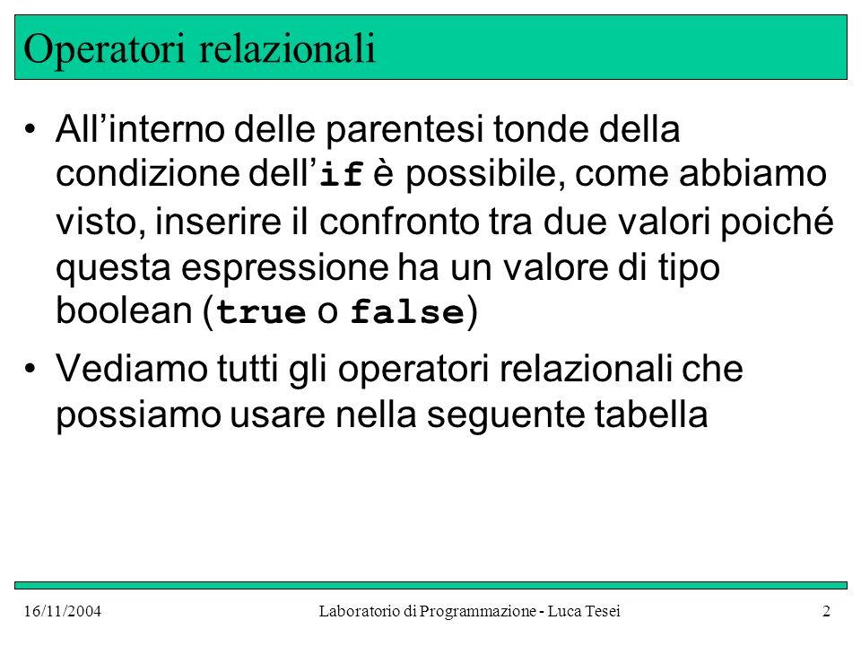 16/11/2004Laboratorio di Programmazione - Luca Tesei2 Operatori relazionali Allinterno delle parentesi tonde della condizione dell if è possibile, come abbiamo visto, inserire il confronto tra due valori poiché questa espressione ha un valore di tipo boolean ( true o false ) Vediamo tutti gli operatori relazionali che possiamo usare nella seguente tabella