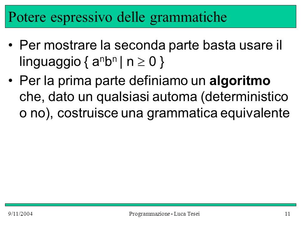 9/11/2004Programmazione - Luca Tesei11 Potere espressivo delle grammatiche Per mostrare la seconda parte basta usare il linguaggio { a n b n | n 0 } P