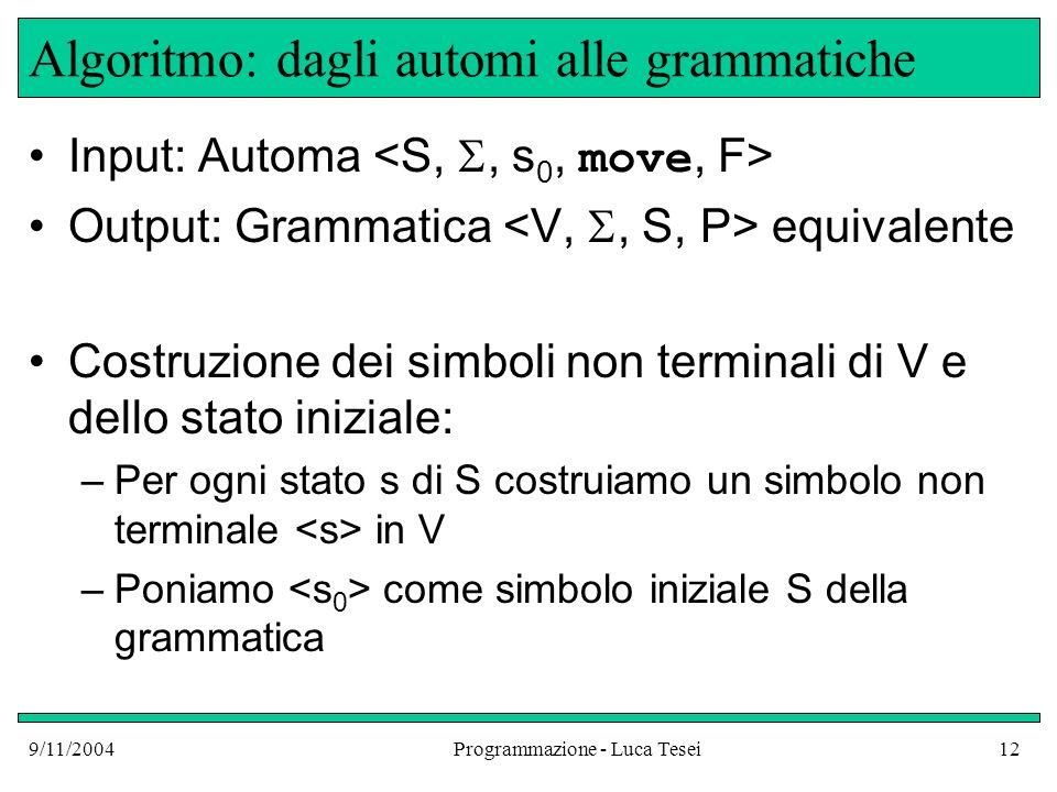 9/11/2004Programmazione - Luca Tesei12 Algoritmo: dagli automi alle grammatiche Input: Automa Output: Grammatica equivalente Costruzione dei simboli n